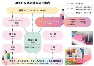 パーソナルファッションカラーリストまであと1歩【JPFCA認定パーソナルファッションカラーリスト養成講座】